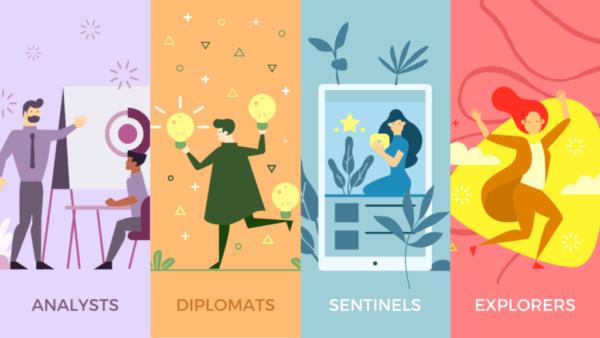 можно использовать разные классификации для определения типа личности, чтобы знать возможности человека