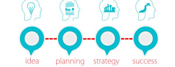 традиционный и проектный подход к управлению имеют похожие элементы и различия