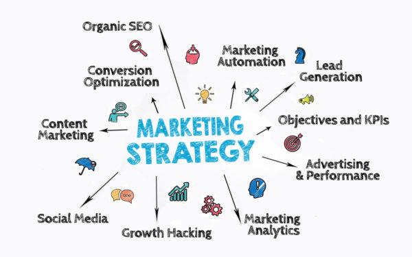 маркетинговая стратегия бывает нескольких разновидностей, которые нужны для выполнения разных целей