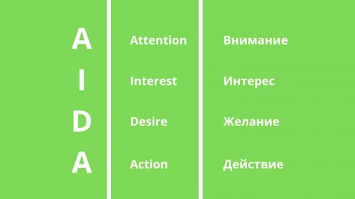 используя AIDA можно добиться успеха даже быстрее, чем при применении SPIN, хотя оба решения отличные