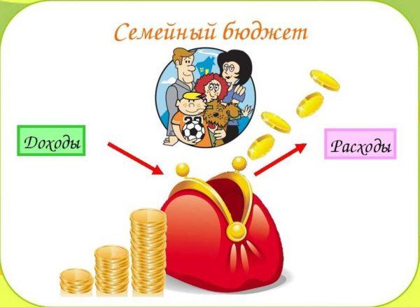 доходы и расходы всегда стоит строго контролировать, чтобы ограничить ненужные затраты